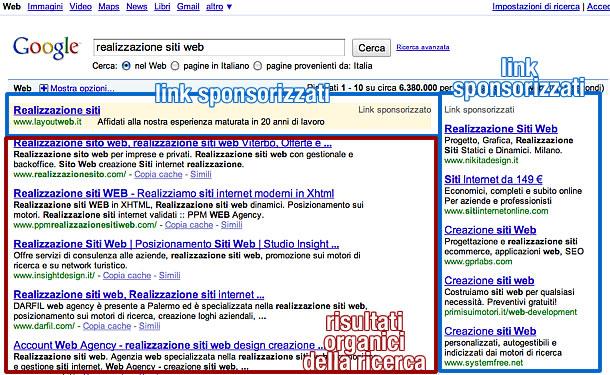 Google Marketing: Annunci contestuali AdWord