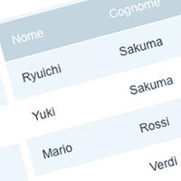 Tabelle CSS: Applicare Fogli Di Stile Alle Tabelle HTML